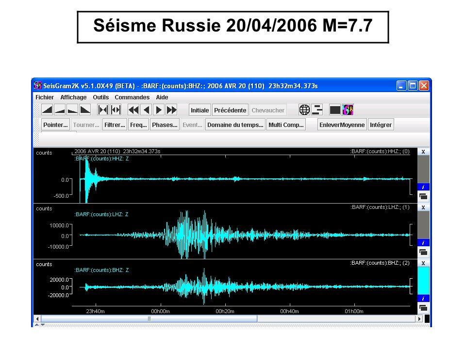 0.01Hz0.1Hz1Hz10Hz100Hz 0.1s10s 1s100s0.01s LHHH T F Vibrations Industrielles Explosions Lointaines Séismes proches Ondes de Volume (P S) Ondes de Surface Rayleigh Love Capteur: Sismomètre Large Bande Numériseur + Filtrage Fe=31.25Hz Sources 0.05-20Hz