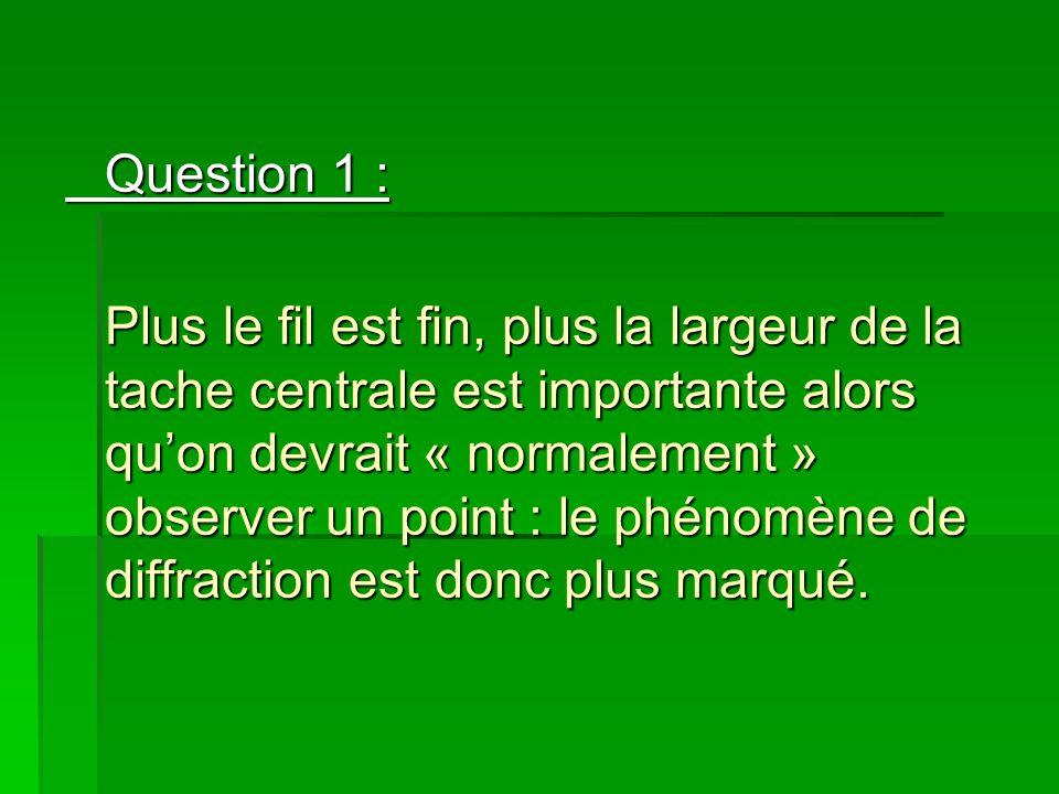 Question 1 : Plus le fil est fin, plus la largeur de la tache centrale est importante alors quon devrait « normalement » observer un point : le phénomène de diffraction est donc plus marqué.