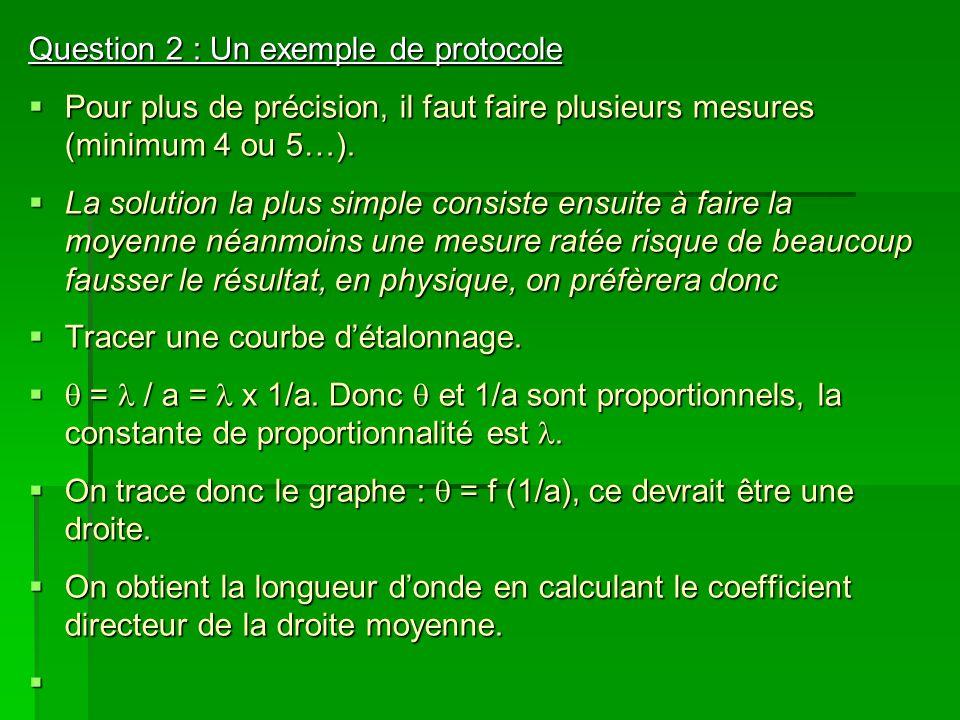 Question 2 : Un exemple de protocole Pour plus de précision, il faut faire plusieurs mesures (minimum 4 ou 5…).