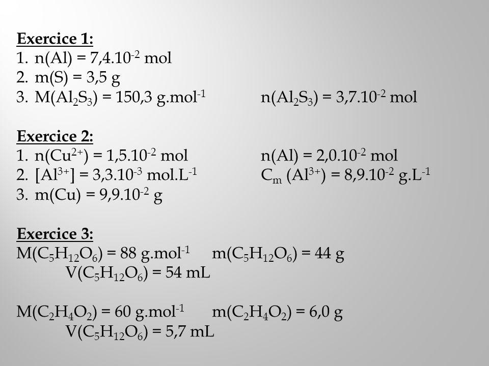 Exercice 1: 1.n(Al) = 7,4.10 -2 mol 2.m(S) = 3,5 g 3.M(Al 2 S 3 ) = 150,3 g.mol -1 n(Al 2 S 3 ) = 3,7.10 -2 mol Exercice 2: 1.n(Cu 2+ ) = 1,5.10 -2 moln(Al) = 2,0.10 -2 mol 2.[Al 3+ ] = 3,3.10 -3 mol.L -1 C m (Al 3+ ) = 8,9.10 -2 g.L -1 3.m(Cu) = 9,9.10 -2 g Exercice 3: M(C 5 H 12 O 6 ) = 88 g.mol -1 m(C 5 H 12 O 6 ) = 44 g V(C 5 H 12 O 6 ) = 54 mL M(C 2 H 4 O 2 ) = 60 g.mol -1 m(C 2 H 4 O 2 ) = 6,0 g V(C 5 H 12 O 6 ) = 5,7 mL