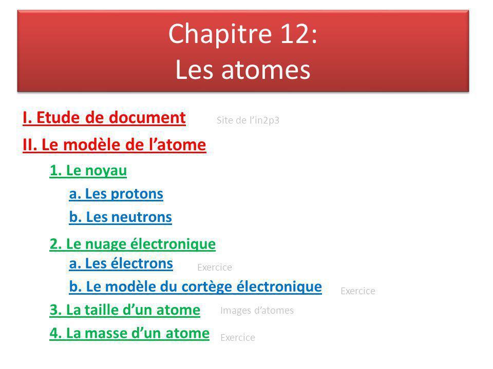 Chapitre 12: Les atomes I. Etude de document II. Le modèle de latome 1. Le noyau 2. Le nuage électronique a. Les protons b. Les neutrons a. Les électr
