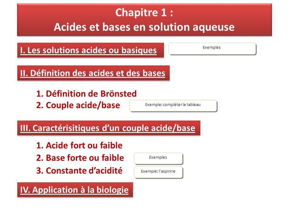 Chapitre 1 : Acides et bases en solution aqueuse Chapitre 1 : Acides et bases en solution aqueuse II.