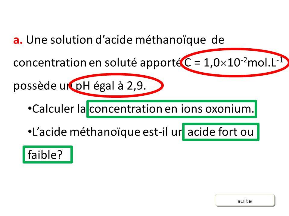 a. Une solution dacide méthanoïque de concentration en soluté apporté C = 1,0 10 -2 mol.L -1 possède un pH égal à 2,9. Calculer la concentration en io