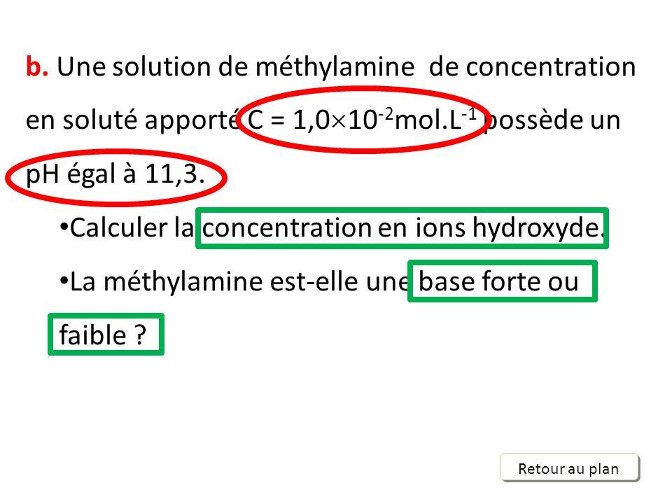 b. Une solution de méthylamine de concentration en soluté apporté C = 1,0 10 -2 mol.L -1 possède un pH égal à 11,3. Calculer la concentration en ions