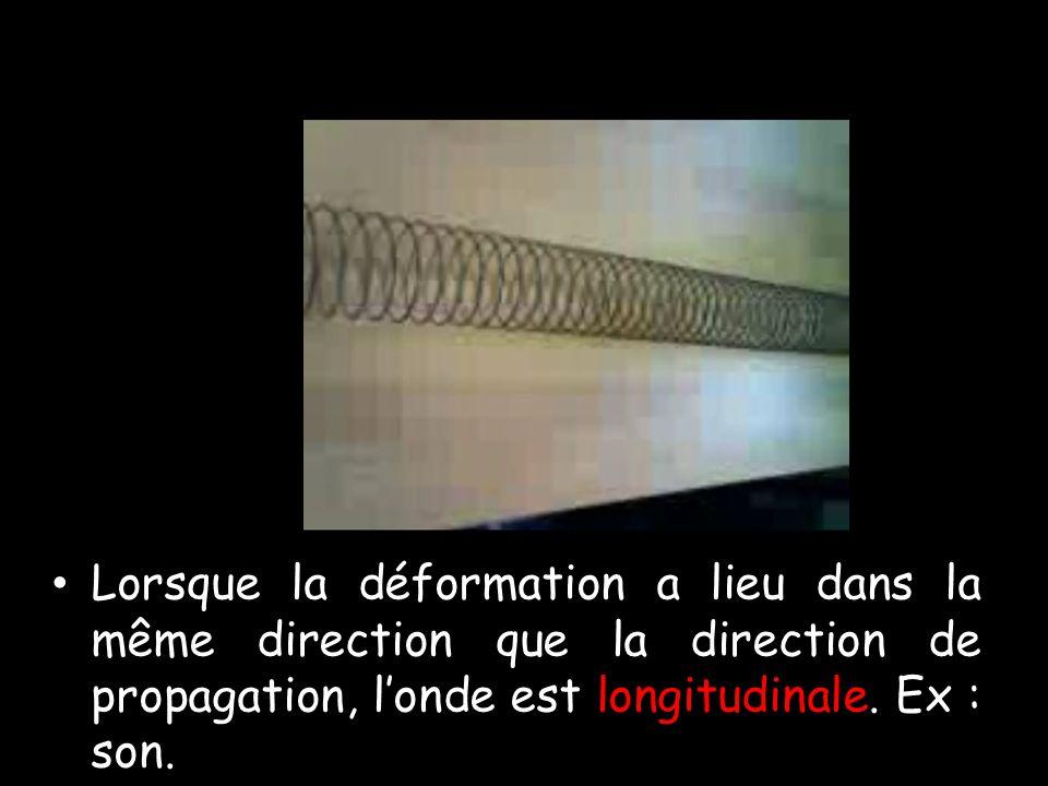 Lorsque la déformation a lieu dans la même direction que la direction de propagation, londe est longitudinale.