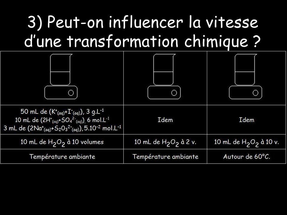 3) Peut-on influencer la vitesse dune transformation chimique ?