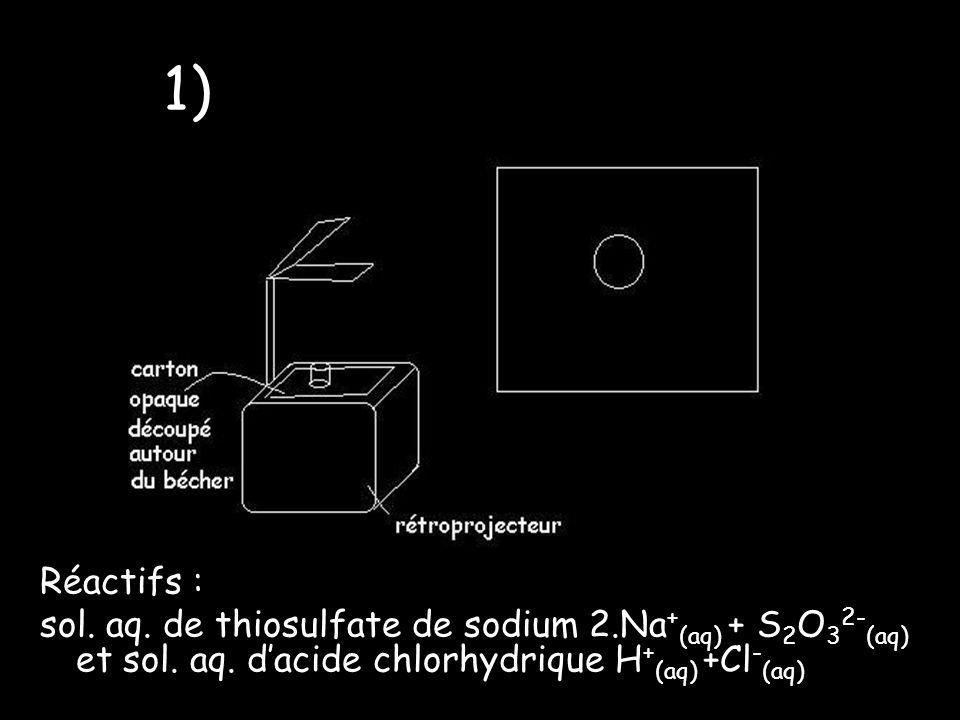 Réactifs : sol. aq. de thiosulfate de sodium 2.Na + (aq) + S 2 O 3 2- (aq) et sol. aq. dacide chlorhydrique H + (aq) +Cl - (aq)