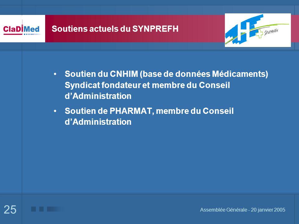 25 Assemblée Générale - 20 janvier 2005 Soutiens actuels du SYNPREFH Soutien du CNHIM (base de données Médicaments) Syndicat fondateur et membre du Co