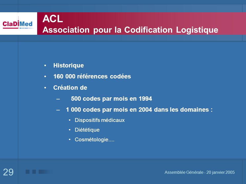 29 Assemblée Générale - 20 janvier 2005 ACL Association pour la Codification Logistique Historique 160 000 références codées Création de – 500 codes par mois en 1994 – 1 000 codes par mois en 2004 dans les domaines : Dispositifs médicaux Diététique Cosmétologie....