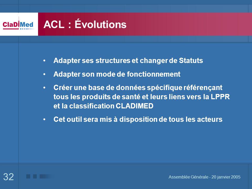32 Assemblée Générale - 20 janvier 2005 ACL : Évolutions Adapter ses structures et changer de Statuts Adapter son mode de fonctionnement Créer une bas