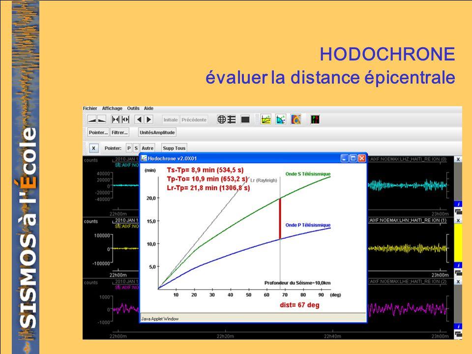 HODOCHRONE évaluer la distance épicentrale