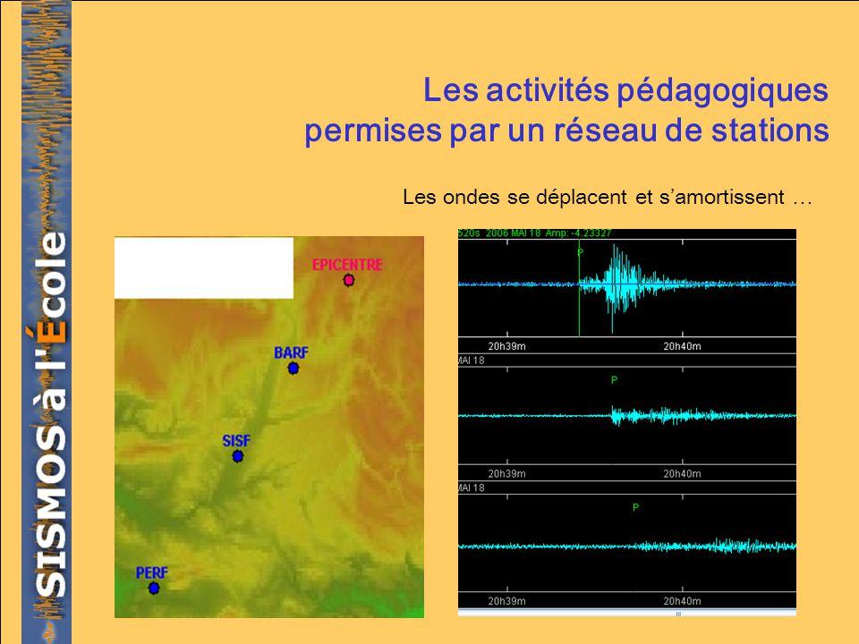 Les activités pédagogiques permises par un réseau de stations Les ondes se déplacent et samortissent …