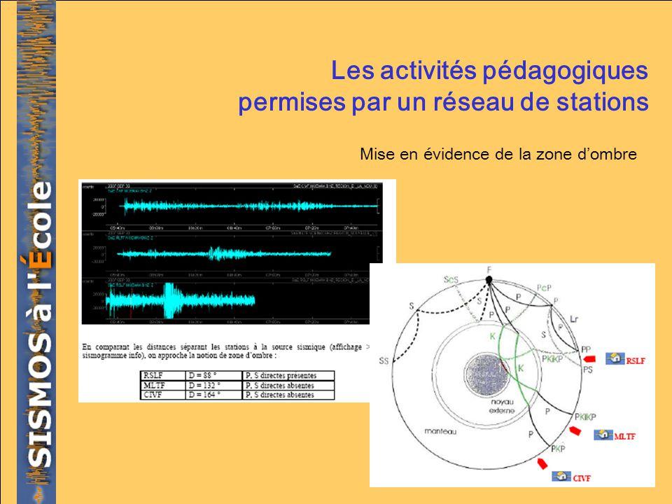 Les activités pédagogiques permises par un réseau de stations Mise en évidence de la zone dombre
