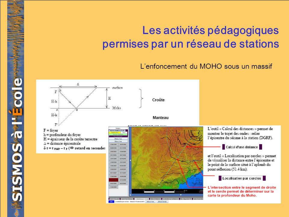 Les activités pédagogiques permises par un réseau de stations Lenfoncement du MOHO sous un massif