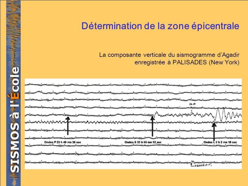 Détermination de la zone épicentrale La composante verticale du sismogramme dAgadir enregistrée à PALISADES (New York)