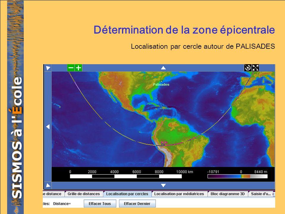 Détermination de la zone épicentrale Localisation par cercle autour de PALISADES