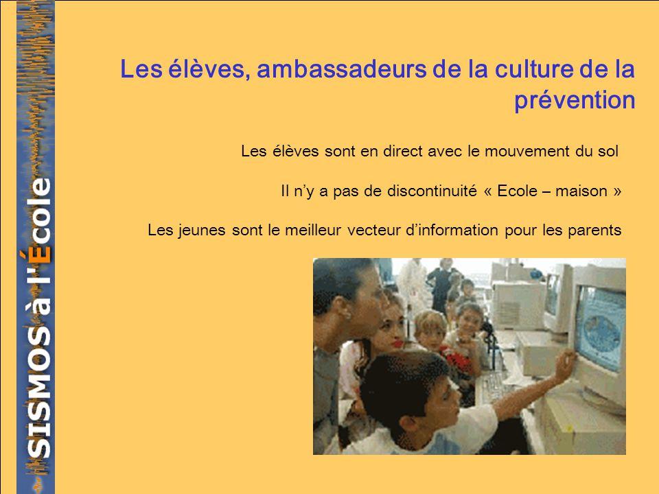 Les élèves, ambassadeurs de la culture de la prévention Les élèves sont en direct avec le mouvement du sol Il ny a pas de discontinuité « Ecole – mais