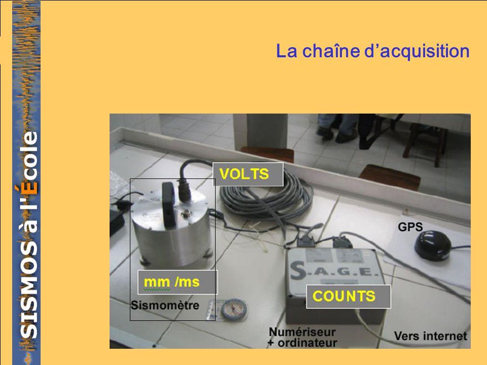 Le capteur « sismomètre » Afin dacquérir le mouvement du sol dans sa globalité, il est composé de 3 capteurs qui enregistrent les mouvements dans les 3 dimensions de lespace.