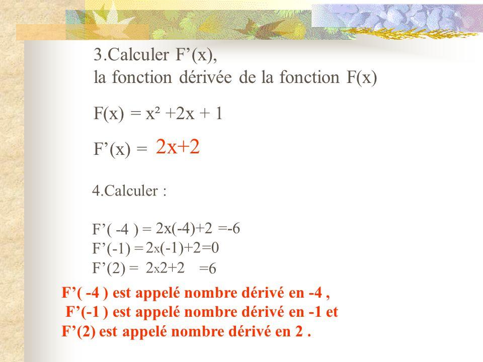 1 O x 1 y O 2.Compl é ter le tableau de variation de la fonction f(x) : X-42 Variations de F(x) 0