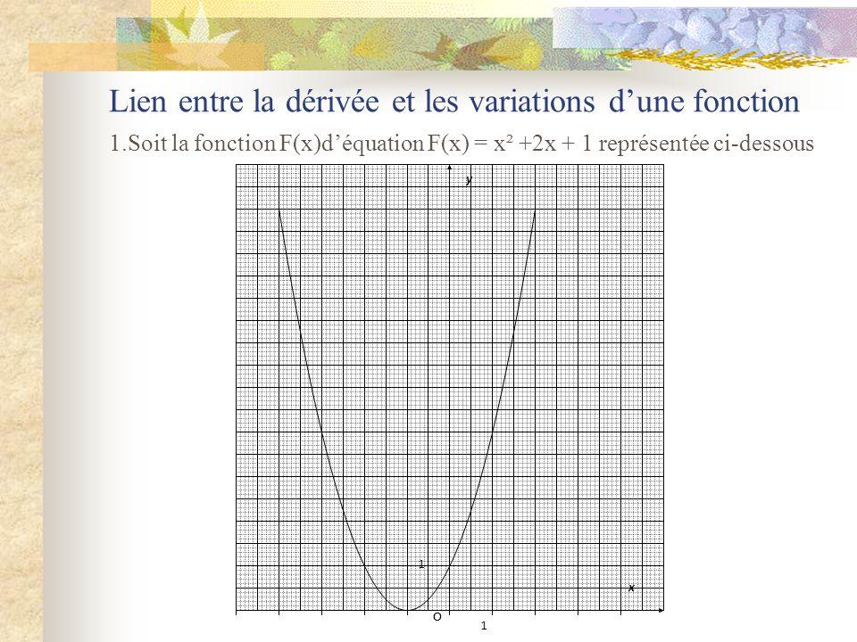 7 f(x) = x² + 5 Exercices dentraînement f(x) = 2.x J(x) = - x² + 1J(x) = - 2.x G(x) = 3x²G(x) = 3 x 2.x = 6.x H(x) = x 3 -1H(x) = 3x² S(x) = 4x ² -5x+