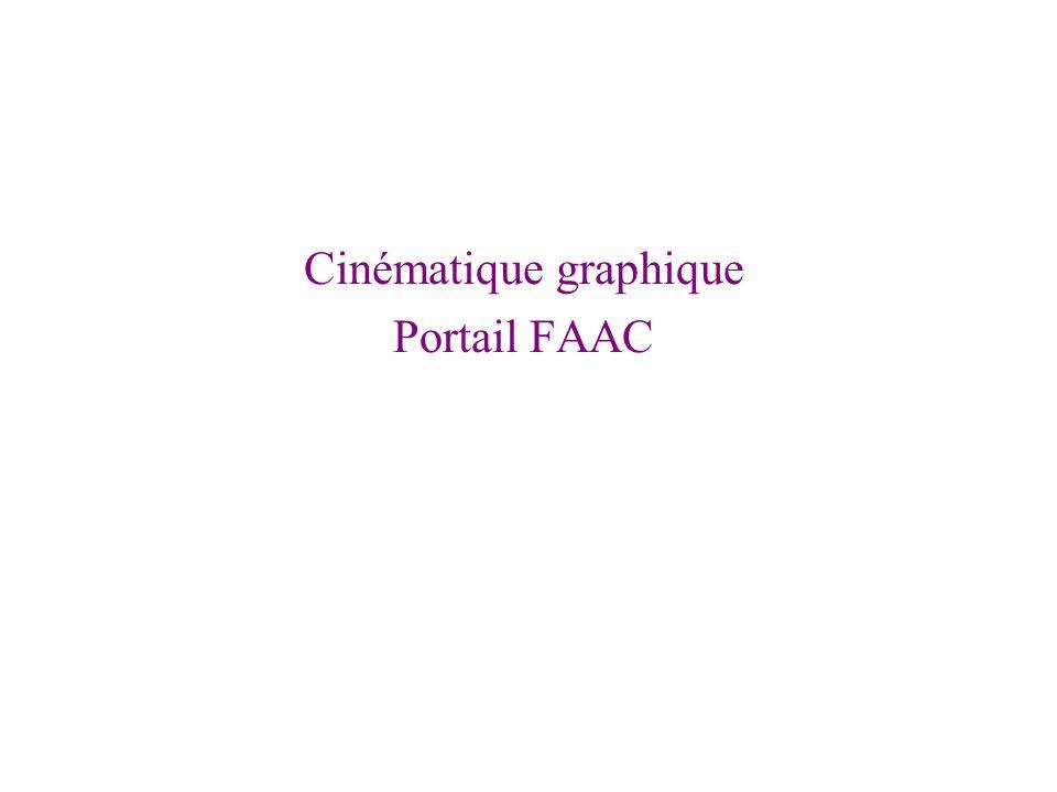 Cinématique graphique Portail FAAC