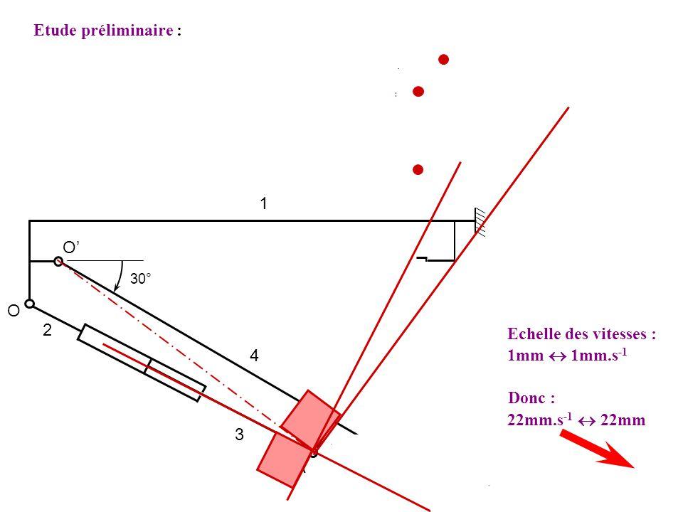 1 2 3 4 O O A 30° Etude préliminaire : Liaison 4/1 : articulation de centre O V(A,4/1) à OA Liaison 4/3 : articulation de centre A V(A,4/3) = 0 Liaiso
