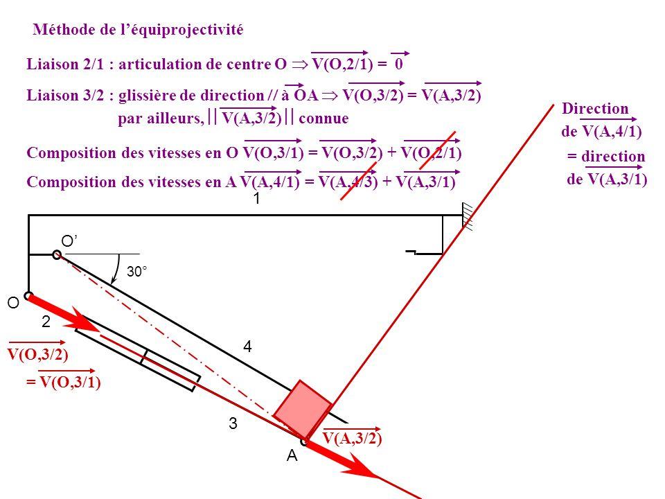 1 2 3 4 O O A 30° Méthode de léquiprojectivité Direction de V(A,4/1) V(A,3/2) Liaison 2/1 : articulation de centre O V(O,2/1) = 0 Liaison 3/2 : glissi
