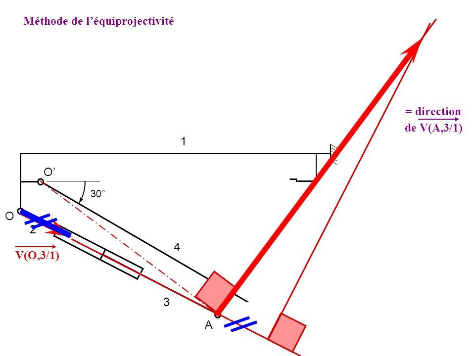 1 2 3 4 O O A 30° Méthode de léquiprojectivité = direction de V(A,3/1) V(A,3/1). OA = V(O,3/1). OA V(A,3/1) V(O,3/1)