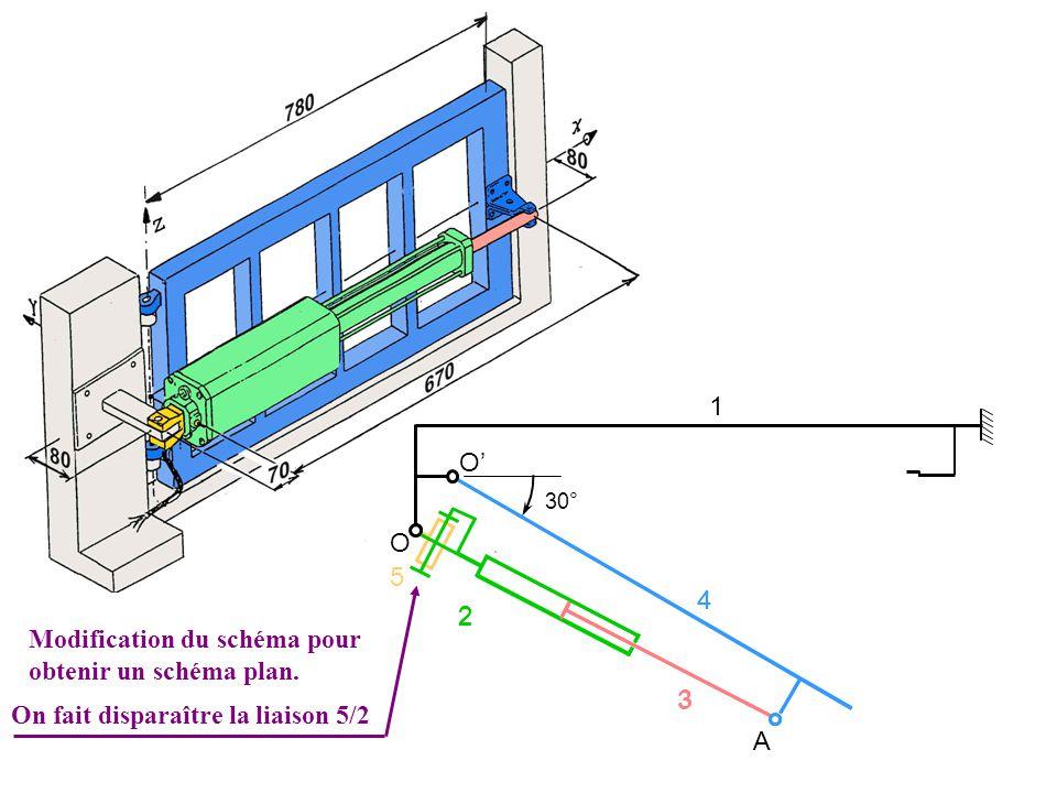 1 O O A 30° 2 3 4 5 Modification du schéma pour obtenir un schéma plan. On fait disparaître la liaison 5/2 2 3 4