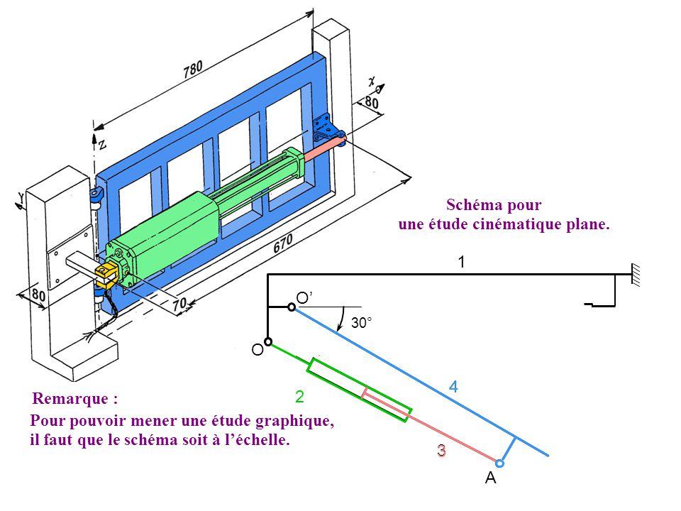 1 2 3 4 O O A 30° Etude préliminaire : Liaison 4/1 : articulation de centre O V(A,4/1) à OA Liaison 4/3 : articulation de centre A V(A,4/3) = 0 Liaison 3/2 : glissière de direction à OA V(A,3/2) à OA par ailleurs, V(A,3/2) connue Liaison 2/1 : articulation de centre O V(A,2/1) à OA Direction de V(A,4/1) direction de V(A,3/2) direction de V(A,2/1) V(A,3/2) 22mm.s -1 Echelle des vitesses : 1mm 1mm.s -1 Donc : 22mm
