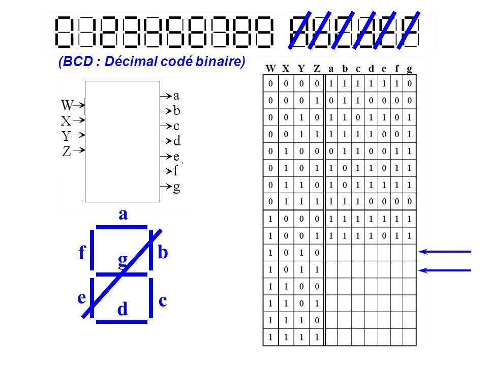 a b c d e f g (BCD : Décimal codé binaire)