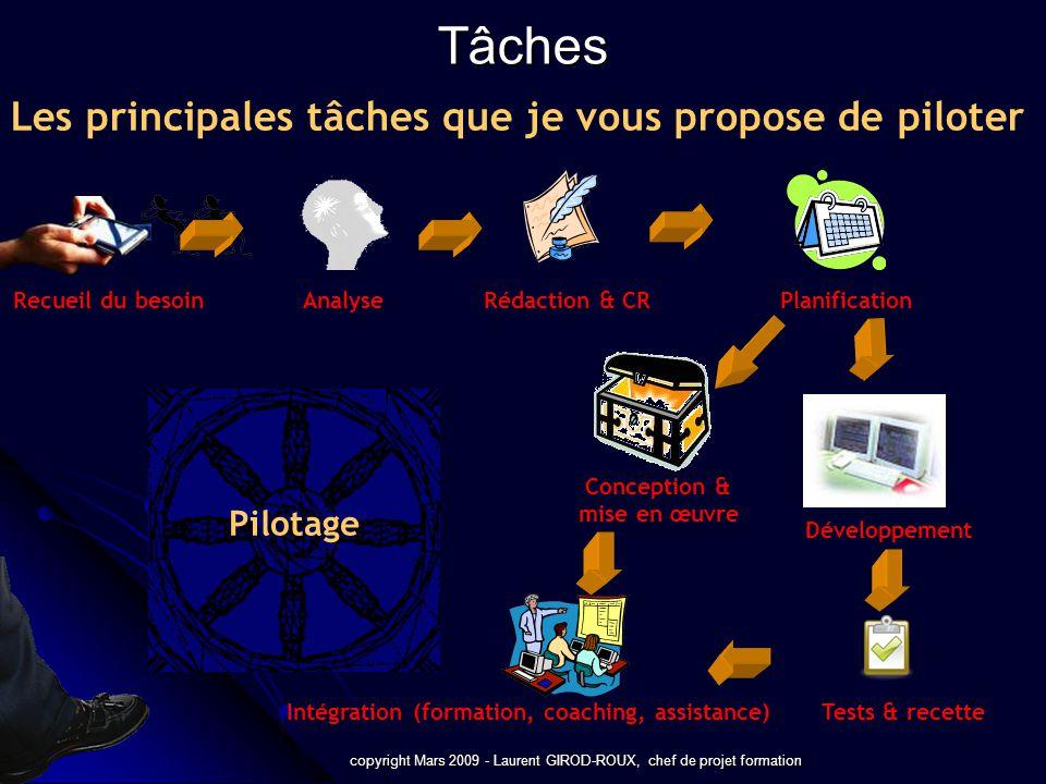 copyright Mars 2009 - Laurent GIROD-ROUX, chef de projet formation Recueil du besoinAnalyseRédaction & CRPlanification Développement Tests & recetteIn