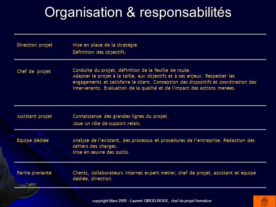 copyright Mars 2009 - Laurent GIROD-ROUX, chef de projet formation Direction projet Mise en place de la stratégie. Définition des objectifs. Chef de p