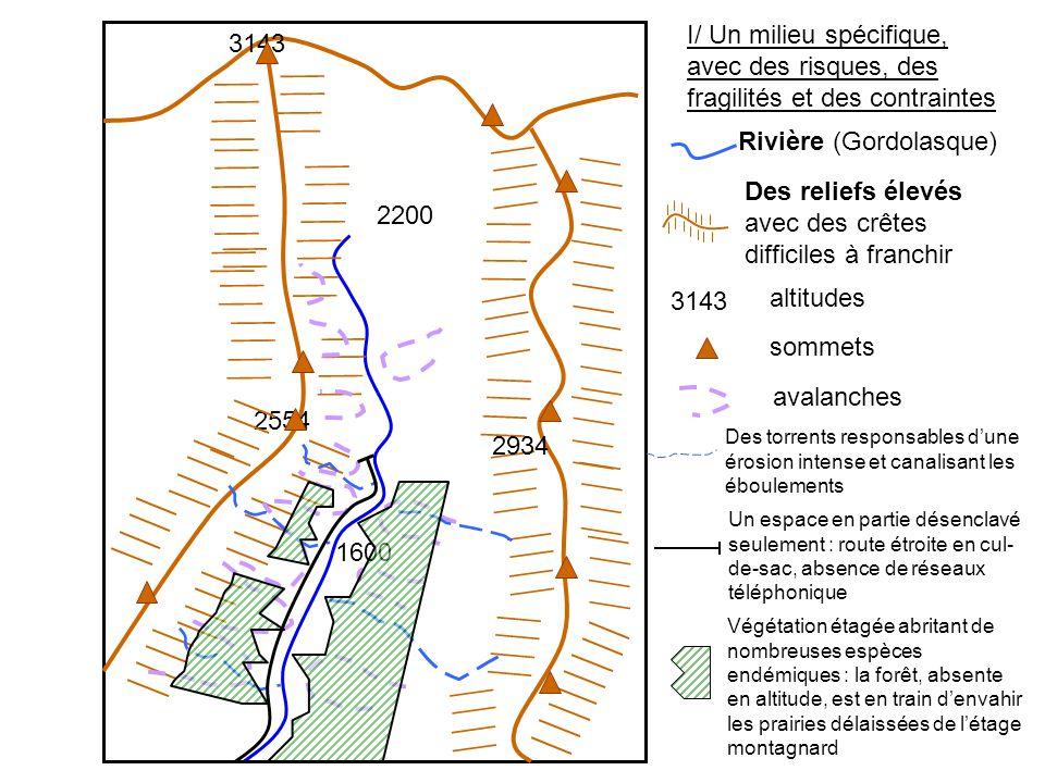 2934 3143 2554 1600 2200 II/ Intégré à des territoires plus étendus, cet espace est lobjet denjeux géopolitiques mouvants Une frontière mouvante Une ancienne voie secondaire des convois de mulets de la « route du sel », au sein du royaume de Piémont – Sardaigne, entre Méditerranée et Italie du Nord Saint Grat : un saint dorigine savoyarde, témoignant du contrôle du territoire par la famille régnante de Turin avant le rattachement à la France du comté de Nice Ancienne frontière (1860-1944), négociée pour préserver la réserve de chasse du roi dItalie Frontière actuelle, longtemps fortifiée, aujourdhui en partie effacée (UE, association parc du Mercantour / parco degli Alpi maritime) Un lieu daffrontements anciens (révolution, 2nde guerre mondiale) Mur des italiens (fortification abandonnée)