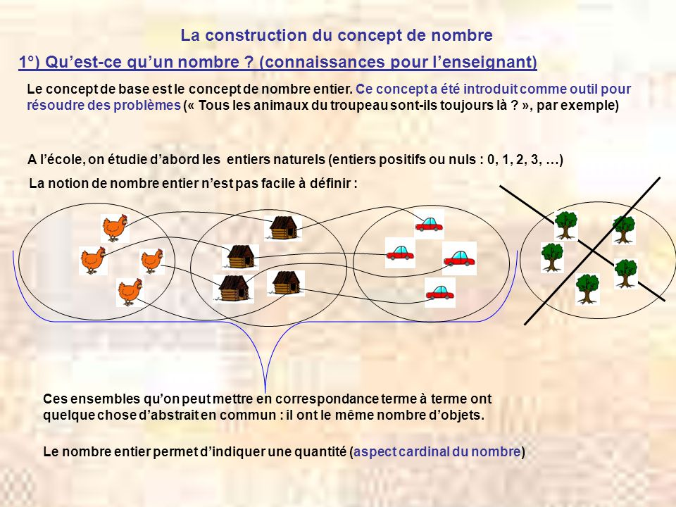La construction du concept de nombre 1°) Quest-ce quun nombre ? (connaissances pour lenseignant) Le concept de base est le concept de nombre entier. C