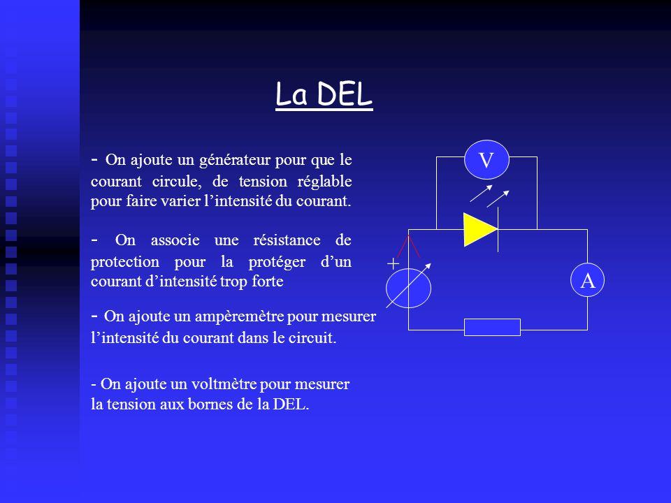 La DEL A V - On ajoute un générateur pour que le courant circule, de tension réglable pour faire varier lintensité du courant. - On associe une résist