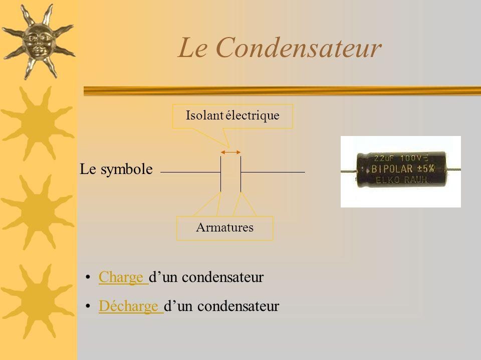 Le symbole Le Condensateur Armatures Isolant électrique Charge dun condensateur Décharge dun condensateur