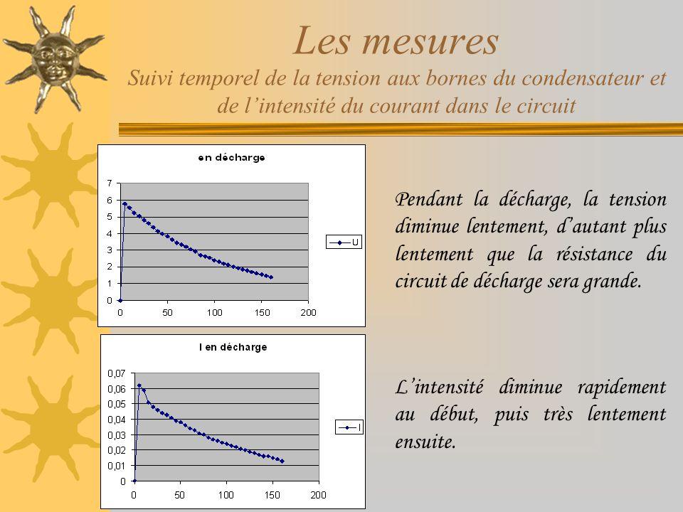 Les mesures Suivi temporel de la tension aux bornes du condensateur et de lintensité du courant dans le circuit Pendant la décharge, la tension diminu