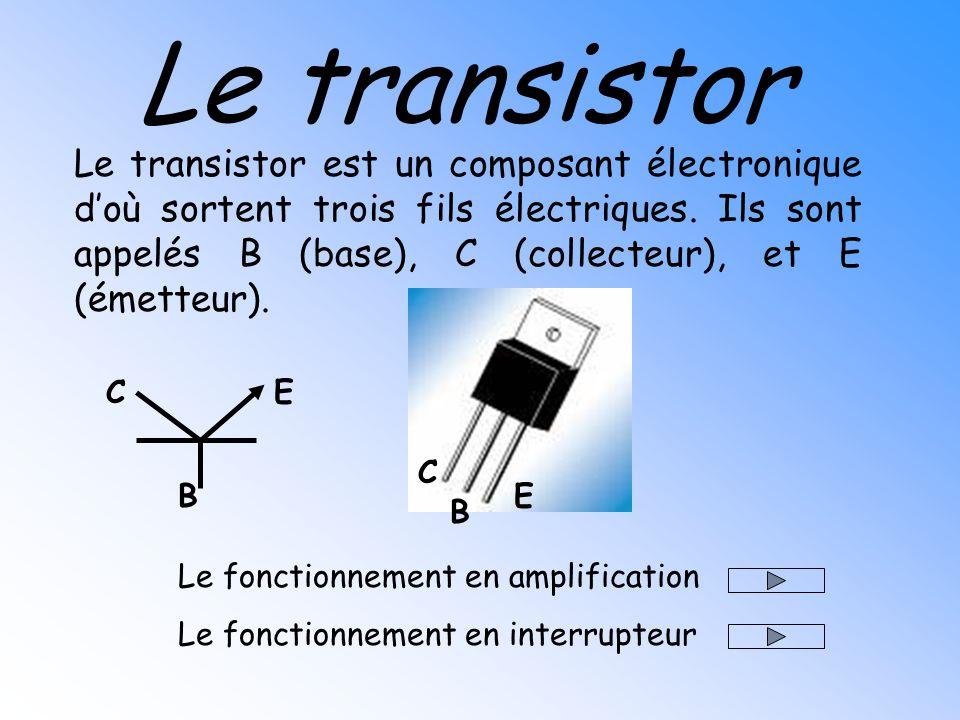 Le transistor Le transistor est un composant électronique doù sortent trois fils électriques. Ils sont appelés B (base), C (collecteur), et E (émetteu