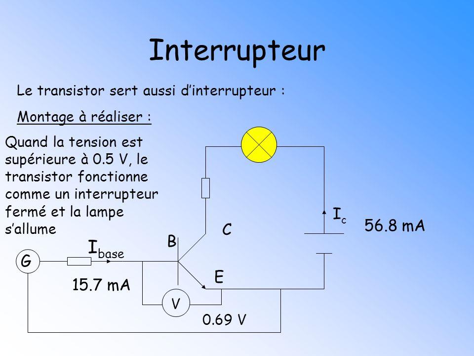 Interrupteur Le transistor sert aussi dinterrupteur : Montage à réaliser : I base G IcIc V Lorsque la tension est négative, le transistor fonctionne c