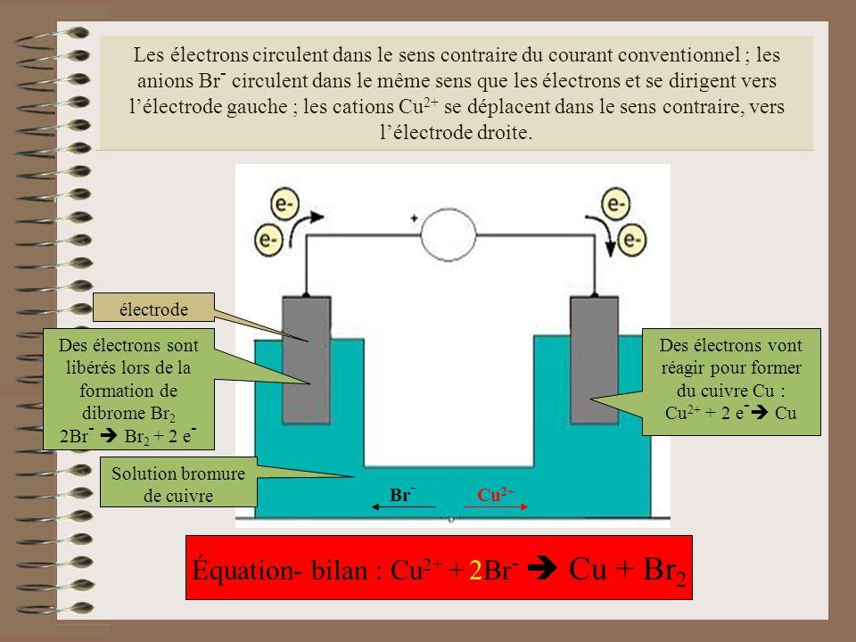 Pour effectuer lélectrolyse, on utilise un générateur faisant circuler un courant électrique dans une solution de bromure de cuivre afin de provoquer