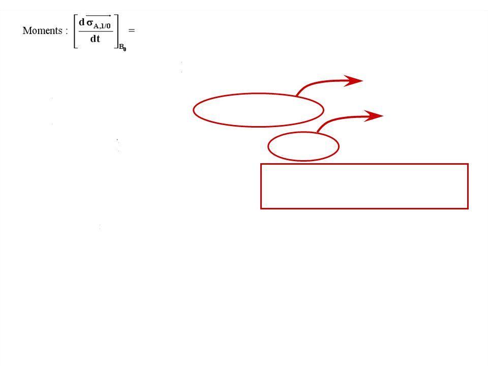 . S0S0 (S 1 ) n I 0