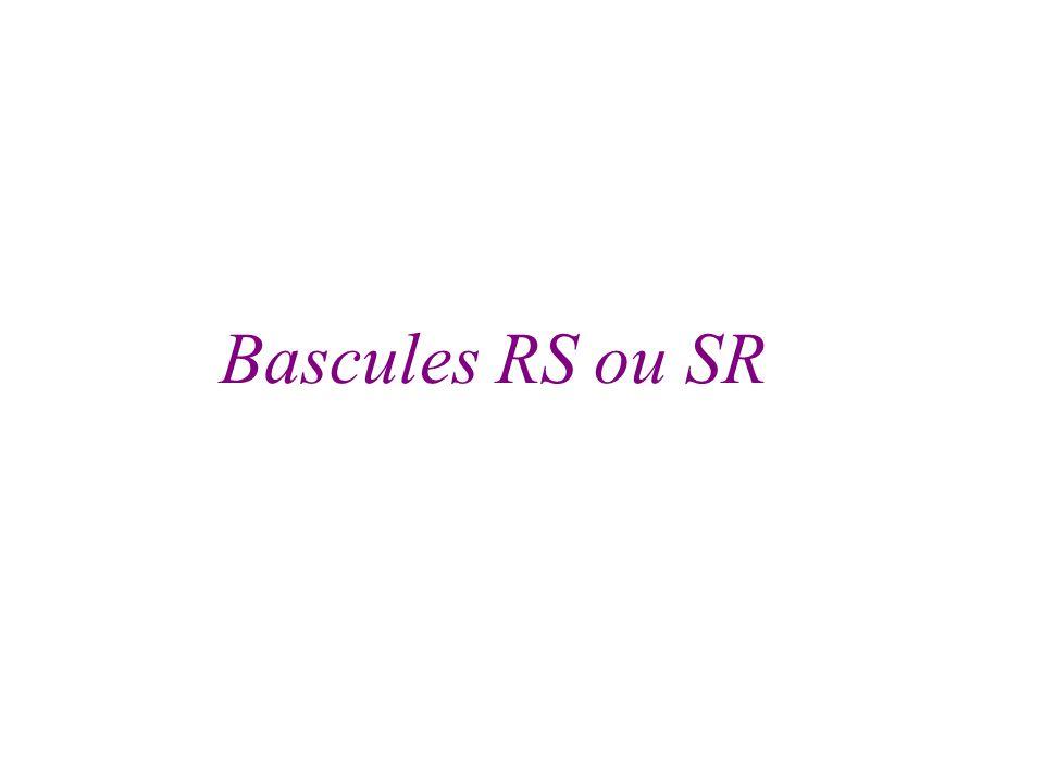 1 1 S R 1 0 0 1 0 0 0 1 0 0 1 1 0 0 0 1 1 0 1 0 0 0 1 0 1 00 0 0 1 Bascules RS (ou SR) Q Q RQQ 0 S 0?.