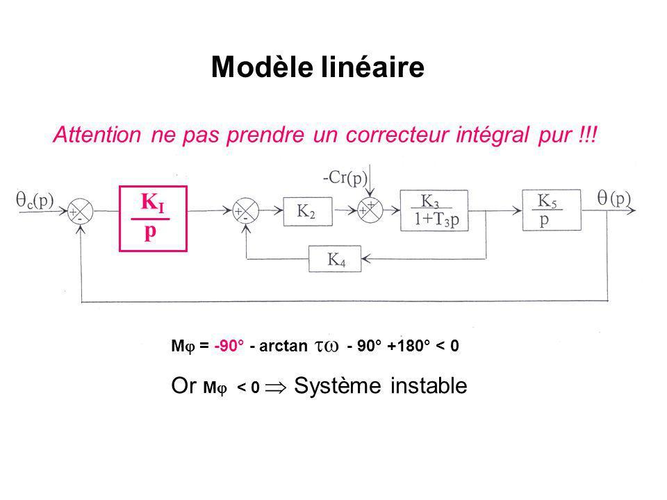 Modèle linéaire Attention ne pas prendre un correcteur intégral pur !!! KIKI p M = -90° - arctan - 90° +180° < 0 Or M < 0 Système instable