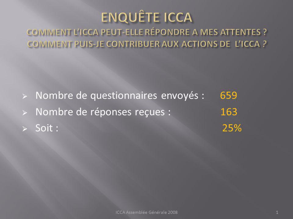 Répartition géographique Centre ( 37-86-87 ) : 4 Est ( 21-52-54-55-57-67-68-88 ) : 92 Nord ( 02-08-59-60-62 ) : 8 Ouest ( 17-49-50-85 ) : 3 Paris ( 75-77-78-91-92-94 ) : 22 Sud ( 06-13-34-46-69-73-81-81 ) : 34 ICCA Assemblée Générale 20082