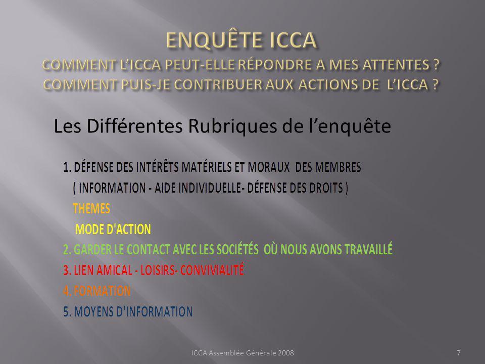Les Différentes Rubriques de lenquête ICCA Assemblée Générale 20087