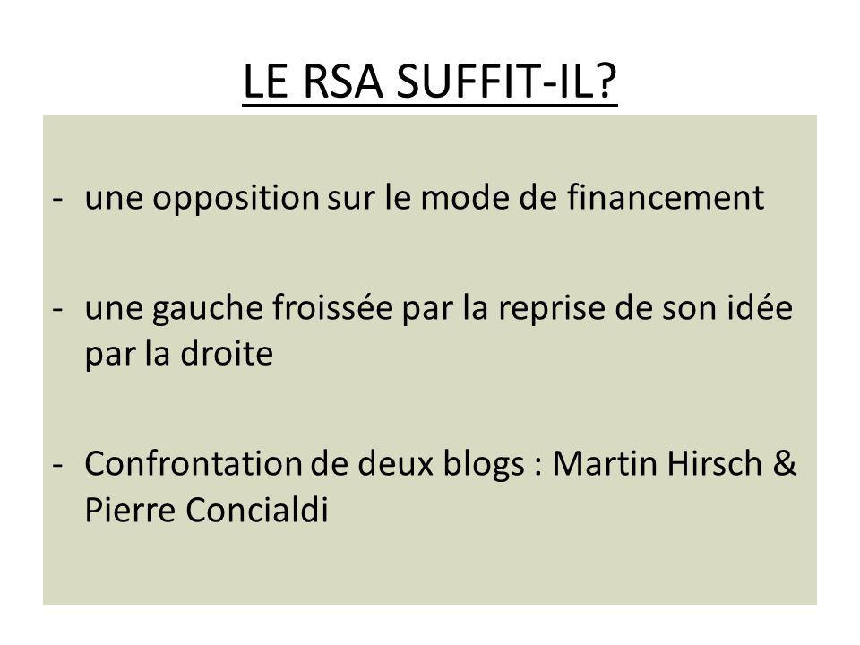 LE RSA SUFFIT-IL.
