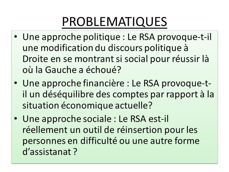PROBLEMATIQUES Une approche politique : Le RSA provoque-t-il une modification du discours politique à Droite en se montrant si social pour réussir là où la Gauche a échoué.