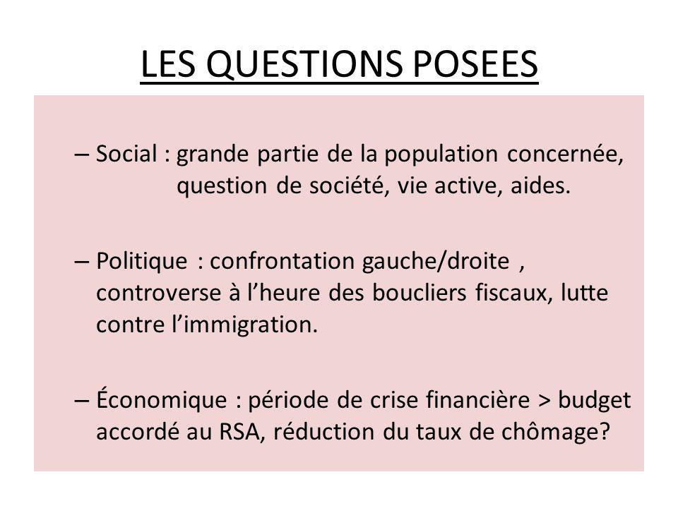LES QUESTIONS POSEES – Social : grande partie de la population concernée, question de société, vie active, aides.