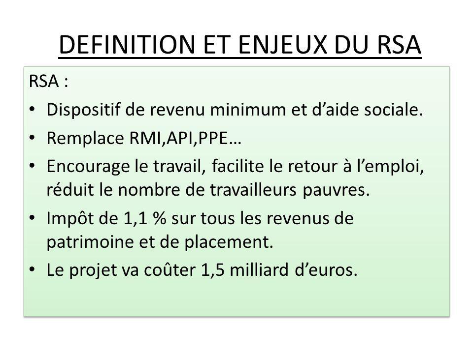 DEFINITION ET ENJEUX DU RSA RSA : Dispositif de revenu minimum et daide sociale.